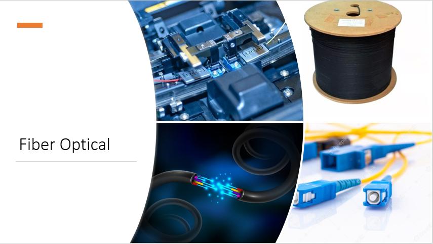 Fiber Optical Installation
