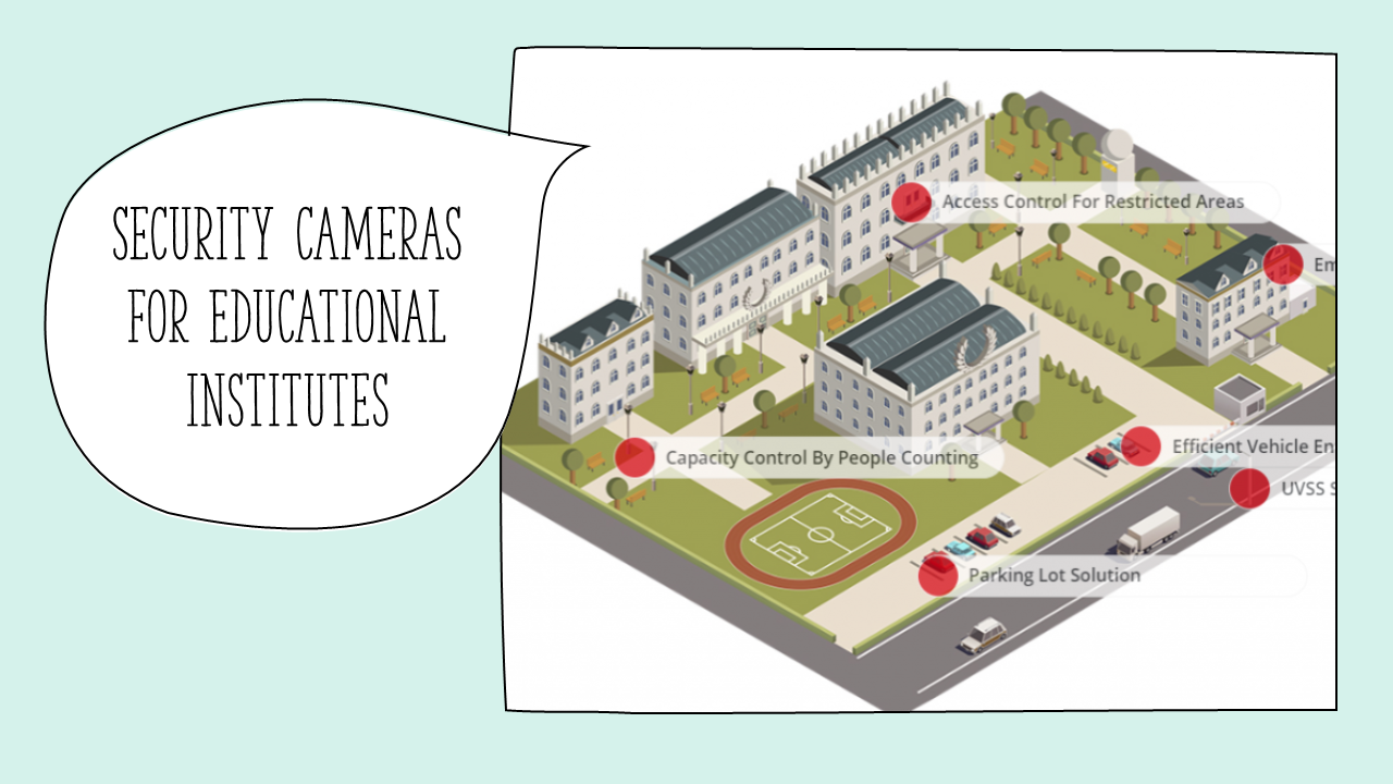 Security Cameras for Educational Institutes